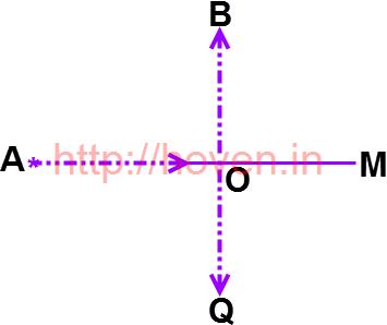 Direction Sense Test Quiz Set 02 | Aptitude Questions and