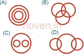 Venn Diagrams Quiz Set 11 | Aptitude Questions on Venn
